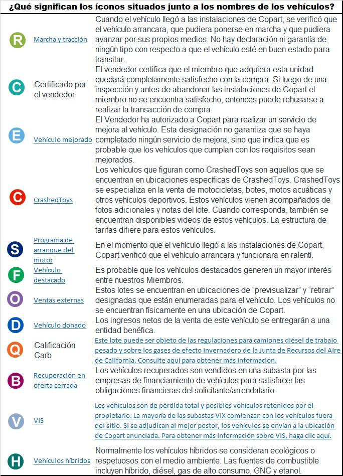 ICONOS COPART